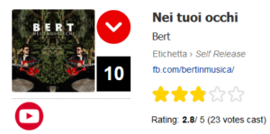 Nei tuoi occhi - Bert 10° posto classifica indie emergenti